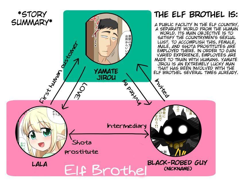 Moshimo Otokonoko Elf ga Wagaya ni Kitara 35
