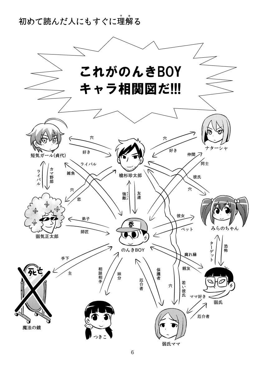 Nonki BOY Ch. 1-39 39