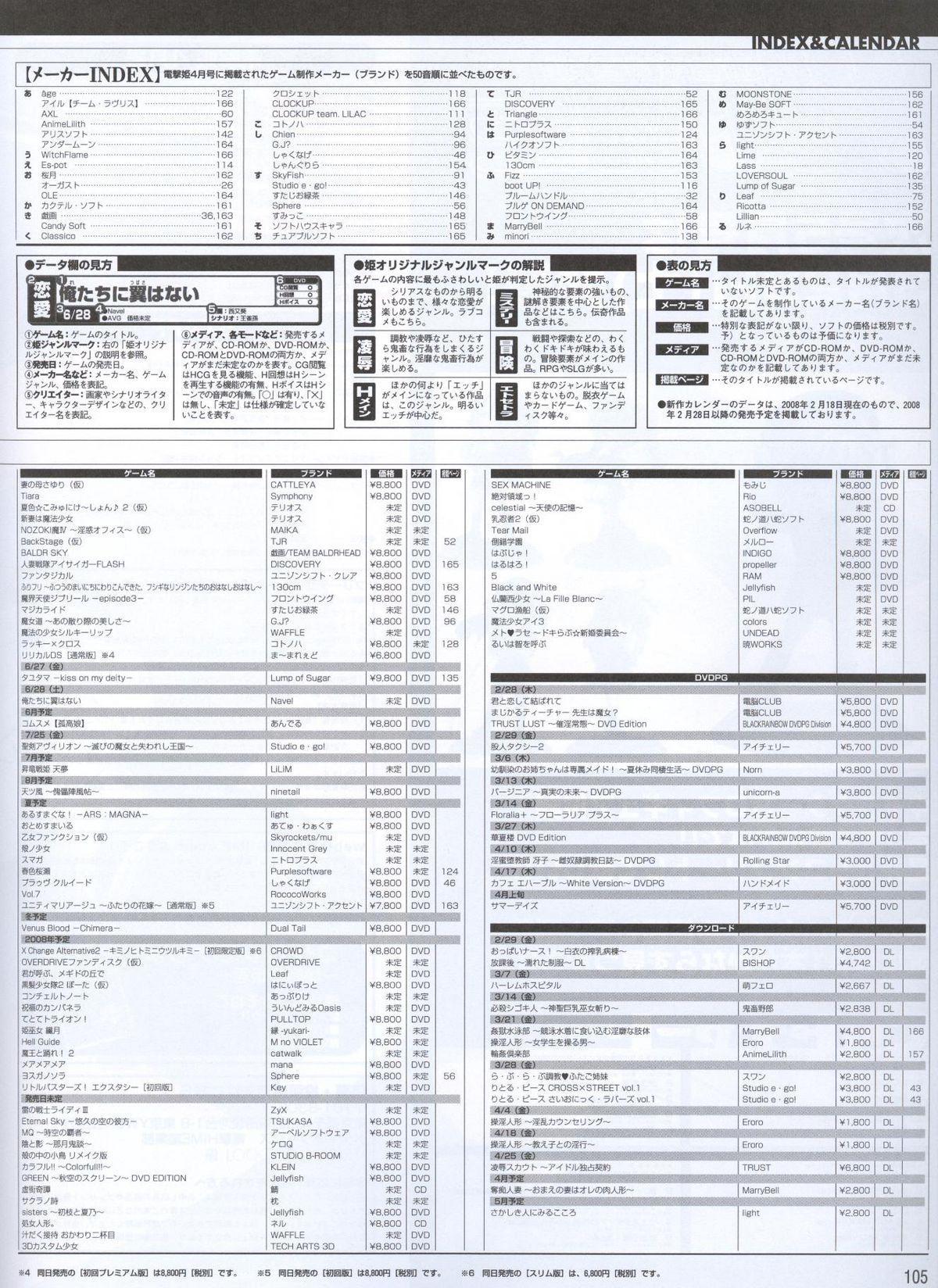 Dengeki Hime 2008--04 84