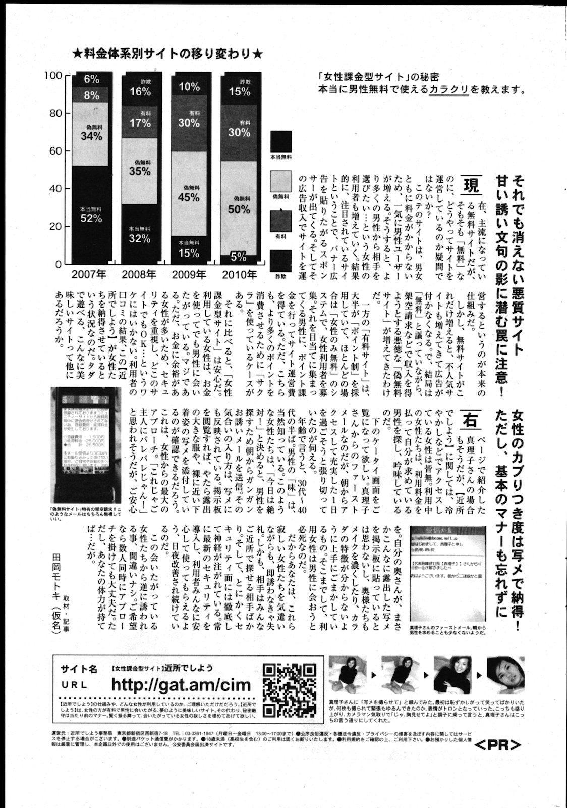 COMIC Shitsurakuten Vol.02 2011-08 246