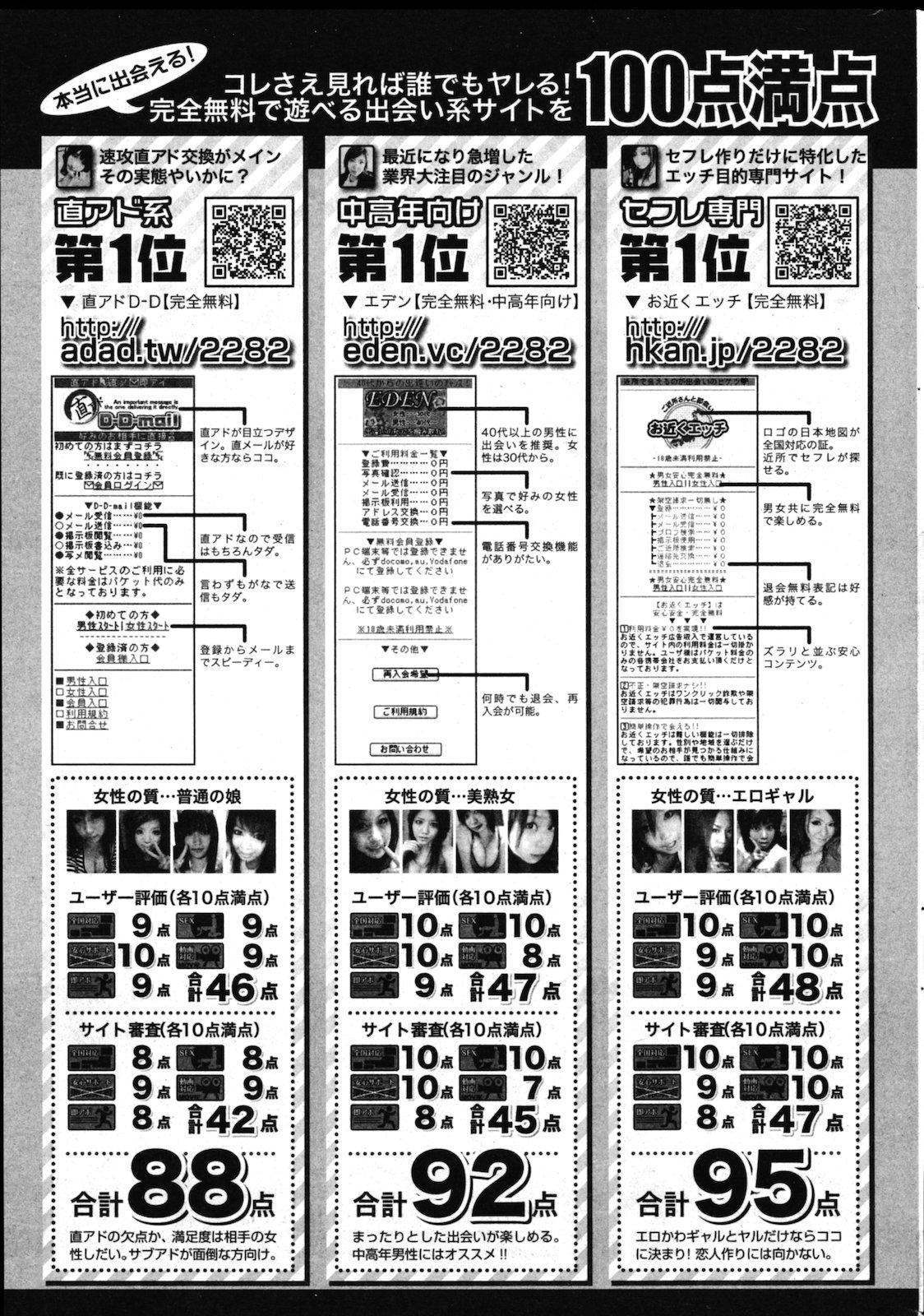 COMIC Shitsurakuten Vol.02 2011-08 258